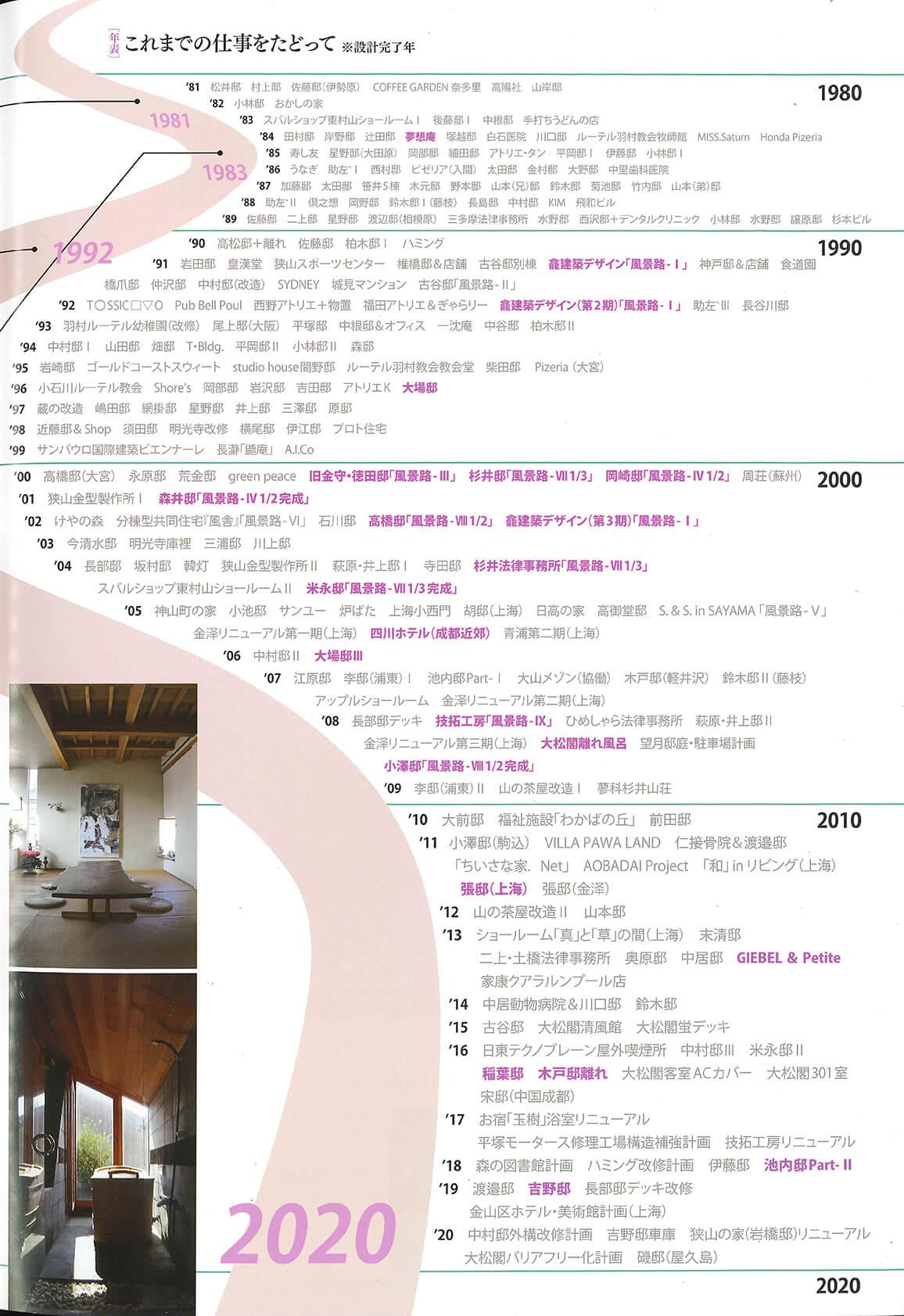 龕建築デザイン40周年 3P